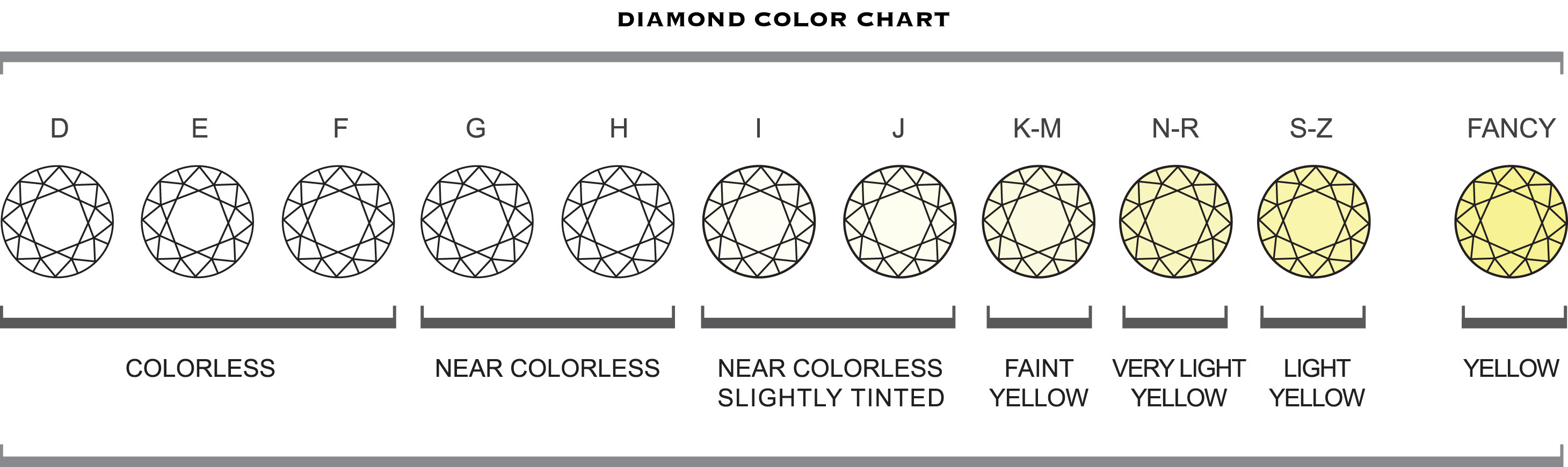 langerman encyclopedia natural about diamond rough definition color diamonds